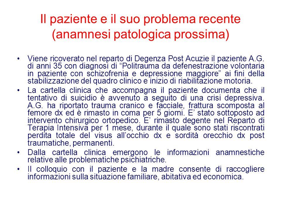 Il paziente e la sua storia anamnestica (anamnesi patologica remota) A.G soffre di schizofrenia diagnosticata alla età di 23 anni.