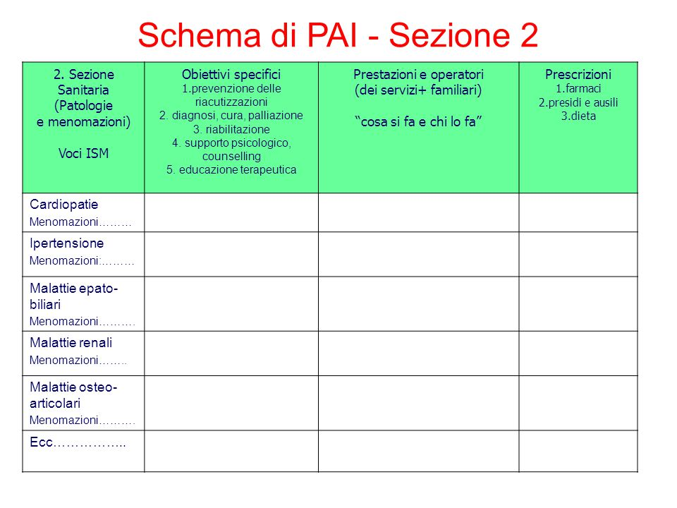 2. Sezione Sanitaria (Patologie e menomazioni) Voci ISM Obiettivi specifici 1.p revenzione delle riacutizzazioni 2. diagnosi, cura, palliazione 3. ria