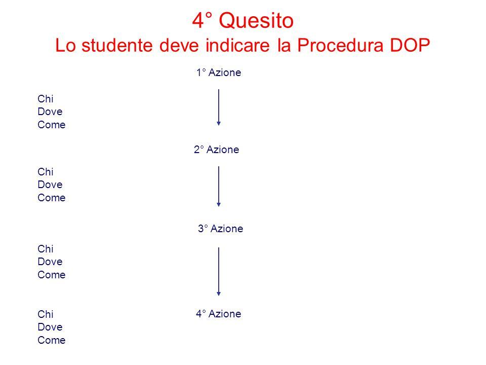 Chi Dove Come 2° Azione Chi Dove Come 3° Azione Chi Dove Come 4° Azione 1° Azione 4° Quesito Lo studente deve indicare la Procedura DOP Chi Dove Come