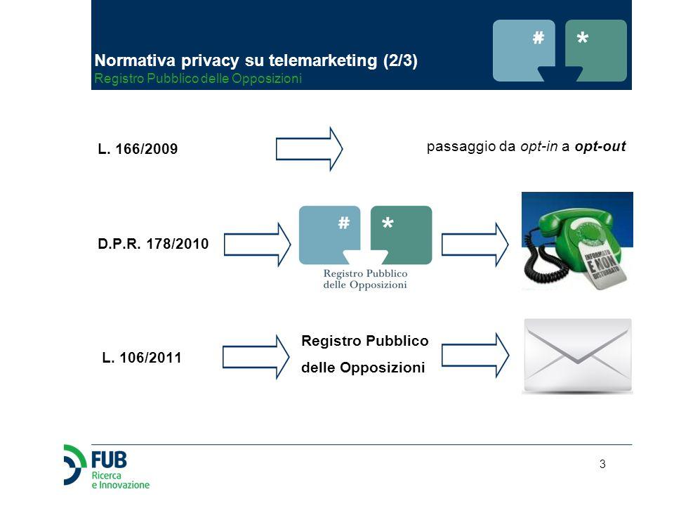 3 Normativa privacy su telemarketing (2/3) Registro Pubblico delle Opposizioni L. 106/2011 Registro Pubblico delle Opposizioni D.P.R. 178/2010 passagg