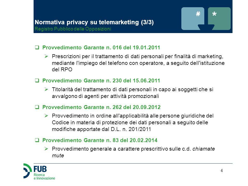 4 Normativa privacy su telemarketing (3/3) Registro Pubblico delle Opposizioni  Provvedimento Garante n. 016 del 19.01.2011  Prescrizioni per il tra