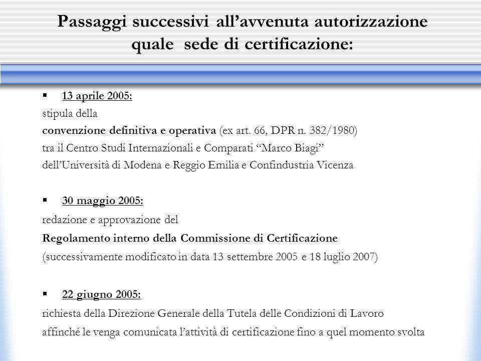 Passaggi successivi all'avvenuta autorizzazione quale sede di certificazione:  13 aprile 2005: stipula della convenzione definitiva e operativa (ex art.
