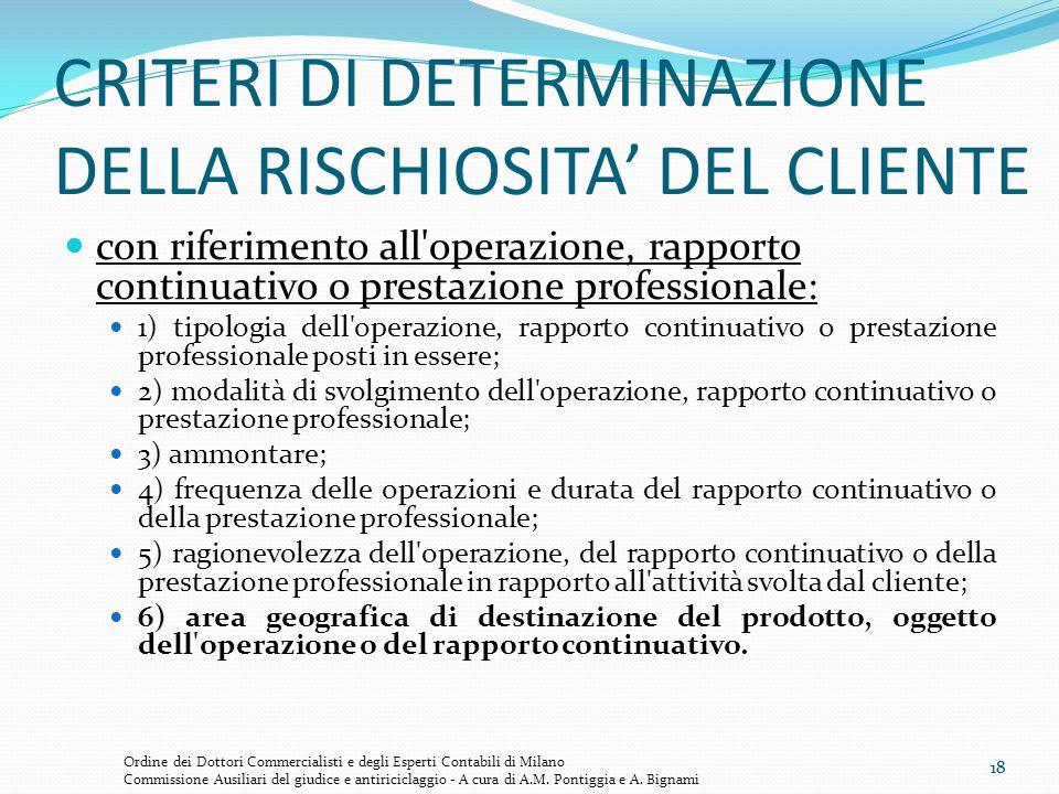 18 CRITERI DI DETERMINAZIONE DELLA RISCHIOSITA' DEL CLIENTE con riferimento all'operazione, rapporto continuativo o prestazione professionale: 1) tipo