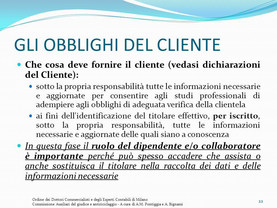22 GLI OBBLIGHI DEL CLIENTE Che cosa deve fornire il cliente (vedasi dichiarazioni del Cliente): sotto la propria responsabilità tutte le informazioni