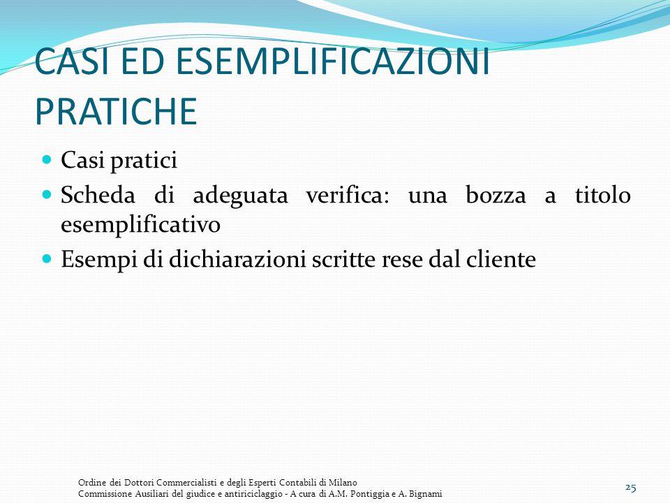 25 CASI ED ESEMPLIFICAZIONI PRATICHE Casi pratici Scheda di adeguata verifica: una bozza a titolo esemplificativo Esempi di dichiarazioni scritte rese