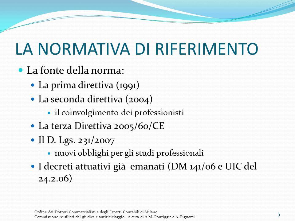 5 LA NORMATIVA DI RIFERIMENTO La fonte della norma: La prima direttiva (1991) La seconda direttiva (2004) il coinvolgimento dei professionisti La terz