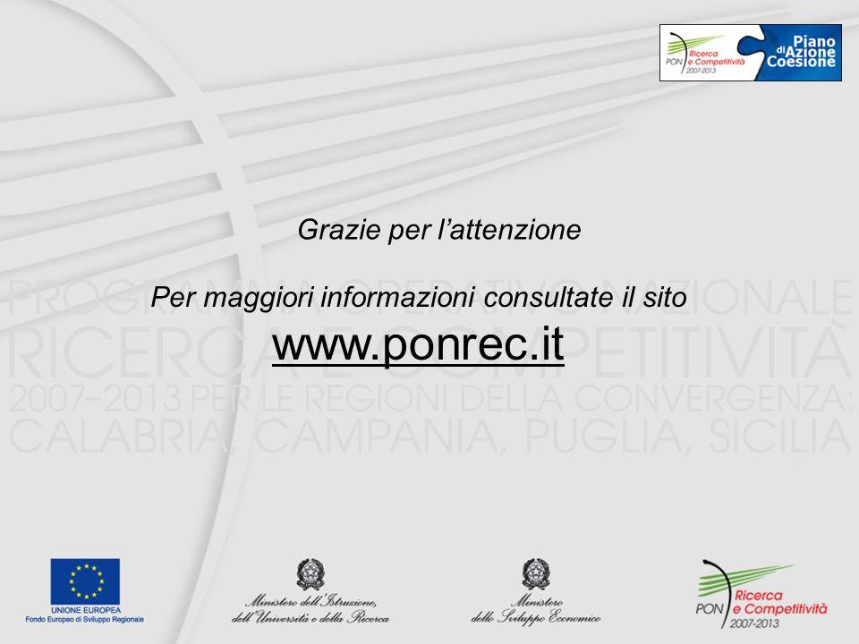 Grazie per l'attenzione Per maggiori informazioni consultate il sito www.ponrec.it