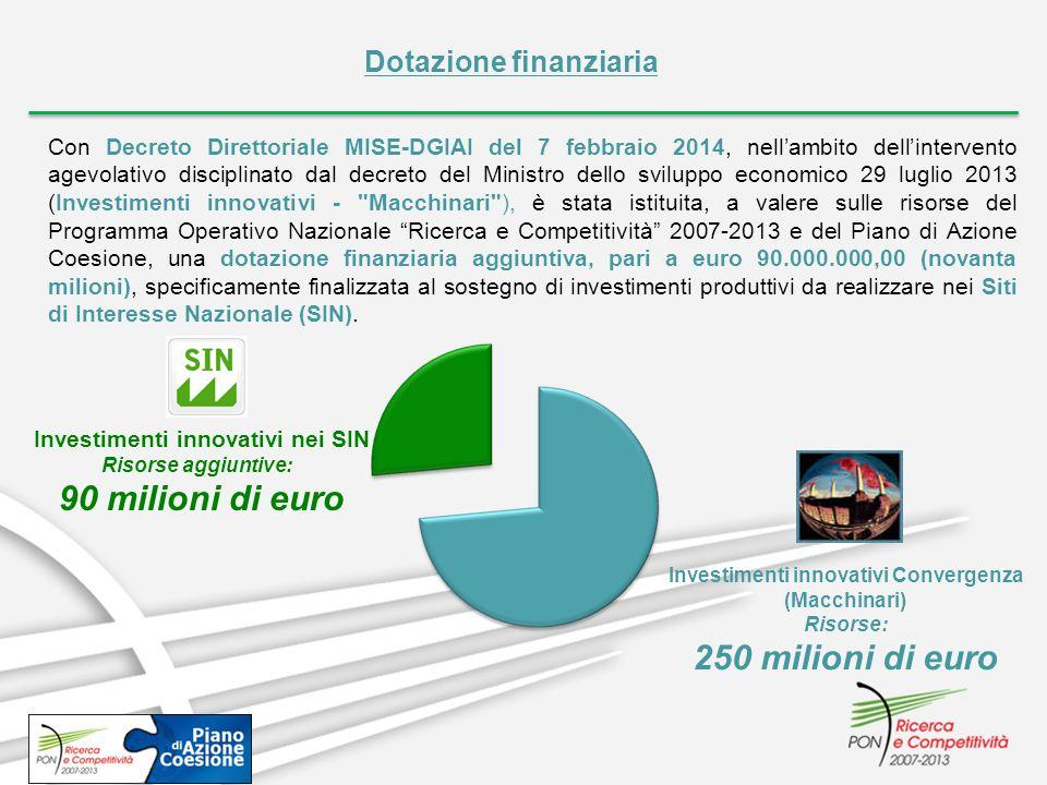 Dotazione finanziaria Con Decreto Direttoriale MISE-DGIAI del 7 febbraio 2014, nell'ambito dell'intervento agevolativo disciplinato dal decreto del Ministro dello sviluppo economico 29 luglio 2013 (Investimenti innovativi - Macchinari ), è stata istituita, a valere sulle risorse del Programma Operativo Nazionale Ricerca e Competitività 2007-2013 e del Piano di Azione Coesione, una dotazione finanziaria aggiuntiva, pari a euro 90.000.000,00 (novanta milioni), specificamente finalizzata al sostegno di investimenti produttivi da realizzare nei Siti di Interesse Nazionale (SIN).