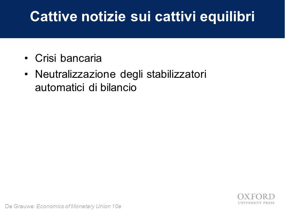 De Grauwe: Economics of Monetary Union 10e Cattive notizie sui cattivi equilibri Crisi bancaria Neutralizzazione degli stabilizzatori automatici di bi