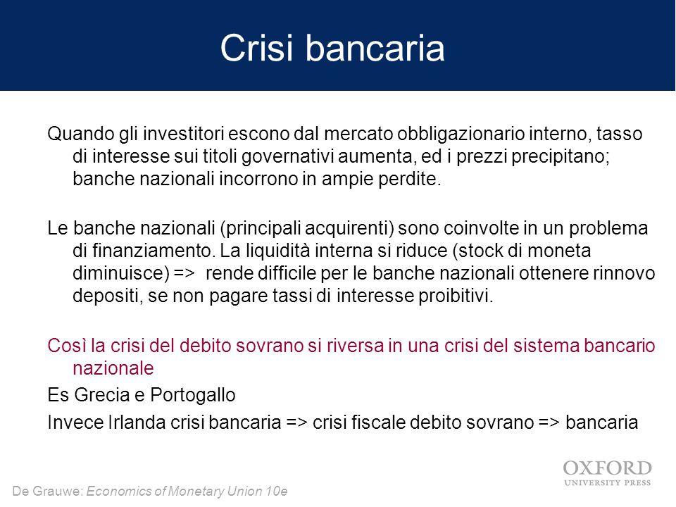 De Grauwe: Economics of Monetary Union 10e Crisi bancaria Quando gli investitori escono dal mercato obbligazionario interno, tasso di interesse sui ti