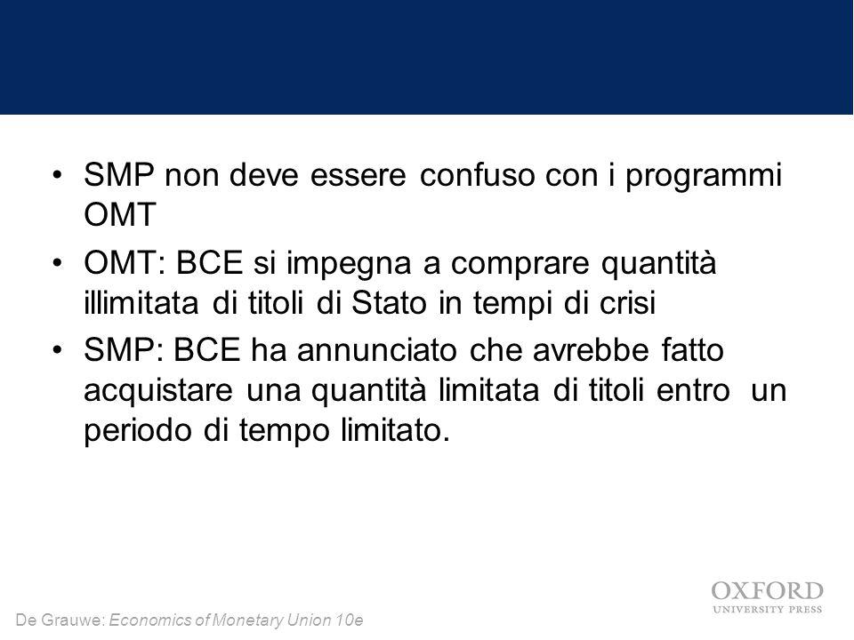 De Grauwe: Economics of Monetary Union 10e SMP non deve essere confuso con i programmi OMT OMT: BCE si impegna a comprare quantità illimitata di titol