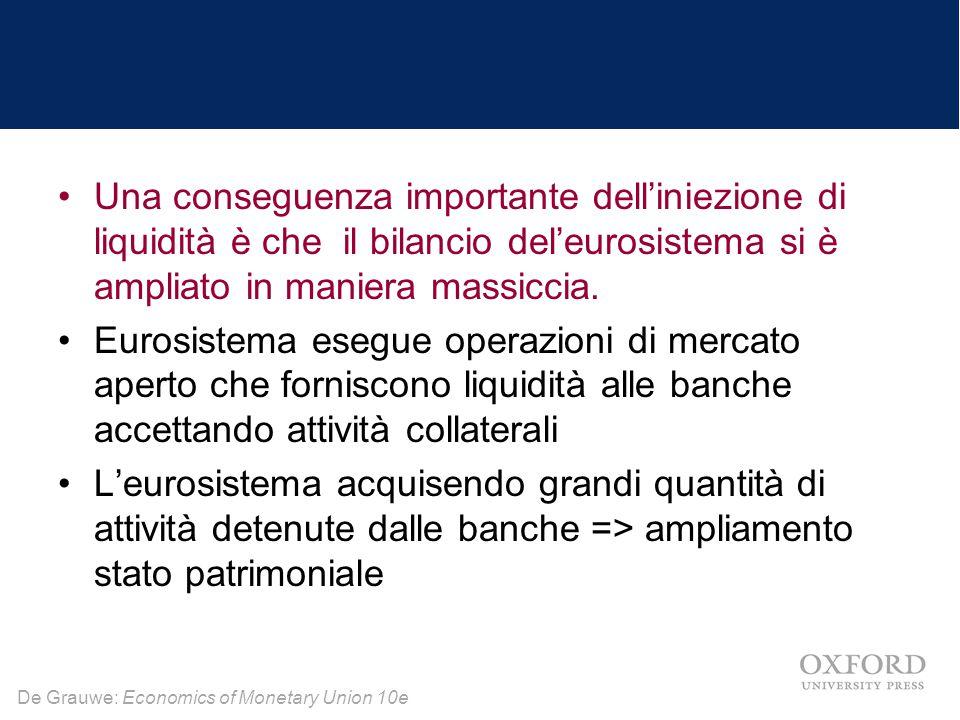 De Grauwe: Economics of Monetary Union 10e Una conseguenza importante dell'iniezione di liquidità è che il bilancio del'eurosistema si è ampliato in m