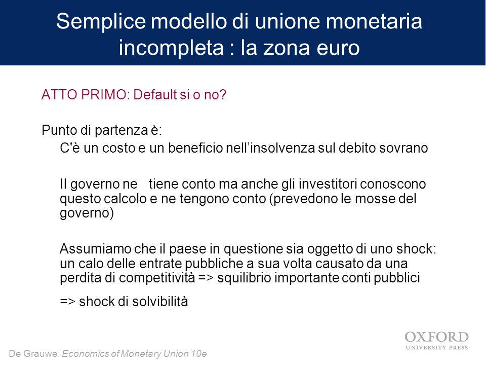 De Grauwe: Economics of Monetary Union 10e Semplice modello di unione monetaria incompleta : la zona euro ATTO PRIMO: Default si o no? Punto di parten