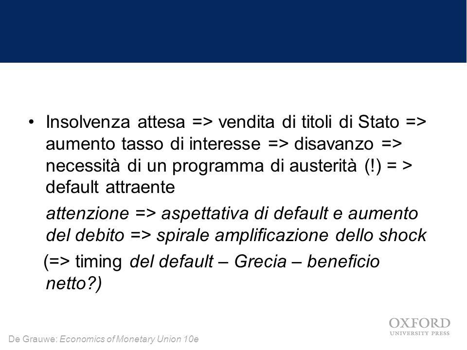 De Grauwe: Economics of Monetary Union 10e Insolvenza attesa => vendita di titoli di Stato => aumento tasso di interesse => disavanzo => necessità di