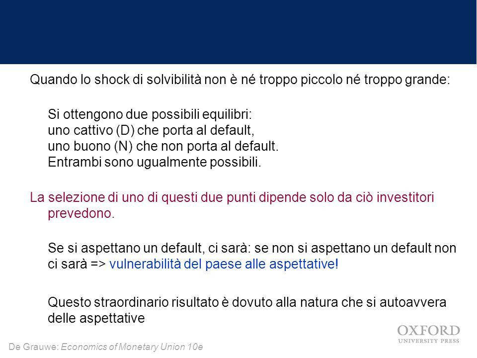 De Grauwe: Economics of Monetary Union 10e Hanno gli investitori strumenti scientifici.