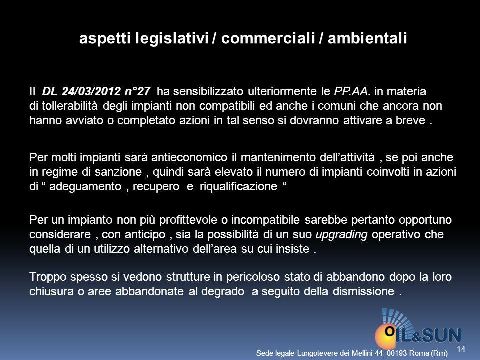 Il DL 24/03/2012 n°27 ha sensibilizzato ulteriormente le PP.AA. in materia di tollerabilità degli impianti non compatibili ed anche i comuni che ancor