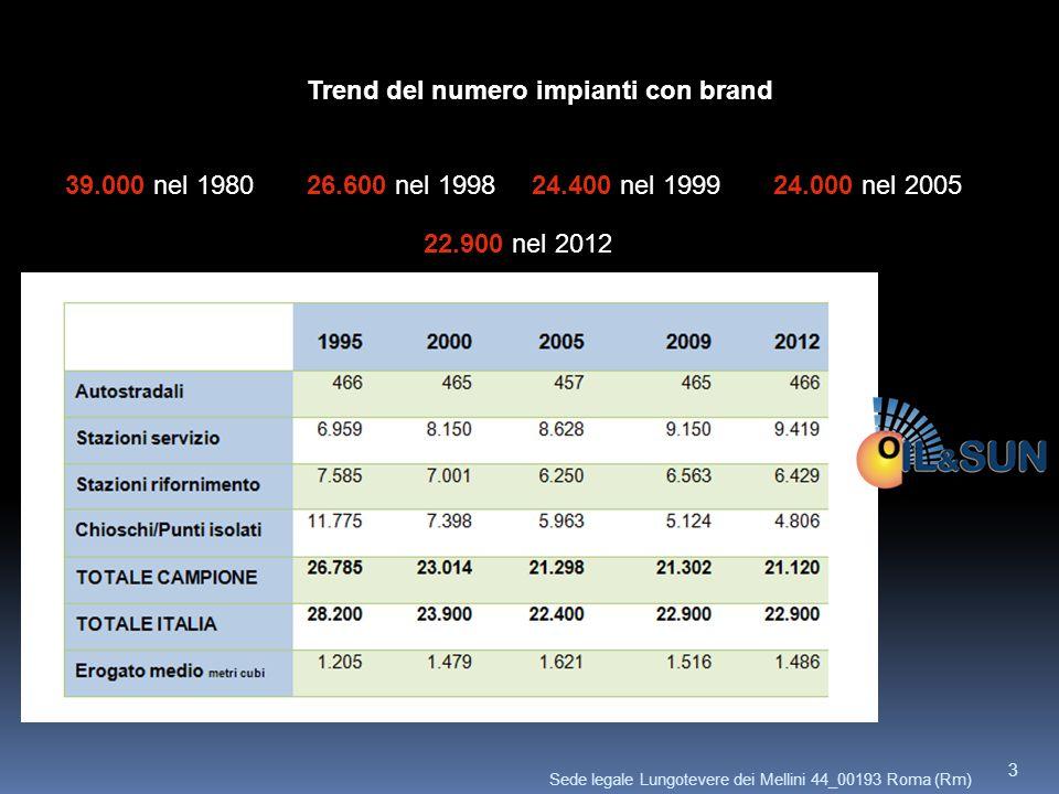 Ing.N.Capitani Trend del numero impianti con brand 39.000 nel 198026.600 nel 199824.400 nel 199924.000 nel 2005 22.900 nel 2012 3 Sede legale Lungotev