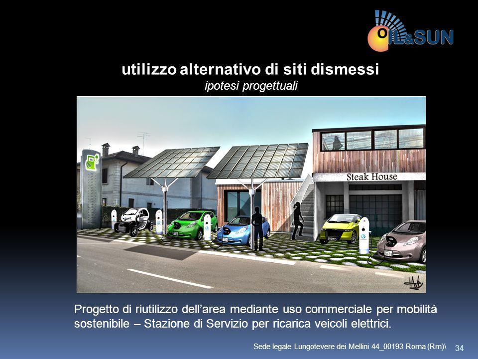 Progetto di riutilizzo dell'area mediante uso commerciale per mobilità sostenibile – Stazione di Servizio per ricarica veicoli elettrici. utilizzo alt