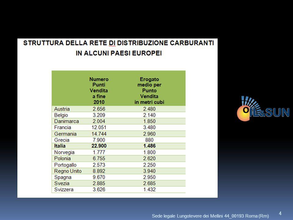 Ing.N.Capitani 4 Sede legale Lungotevere dei Mellini 44_00193 Roma (Rm)