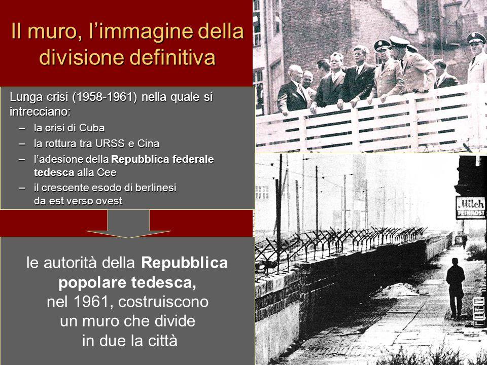 Il muro, l'immagine della divisione definitiva Lunga crisi (1958-1961) nella quale si intrecciano: –la crisi di Cuba –la rottura tra URSS e Cina –l'ad