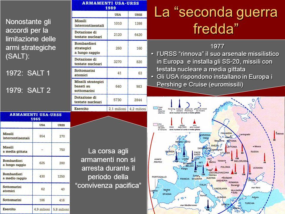 """La """"seconda guerra fredda"""" Nonostante gli accordi per la limitazione delle armi strategiche (SALT): 1972: SALT 1 1979: SALT 2 1977 l'URSS """"rinnova"""" il"""