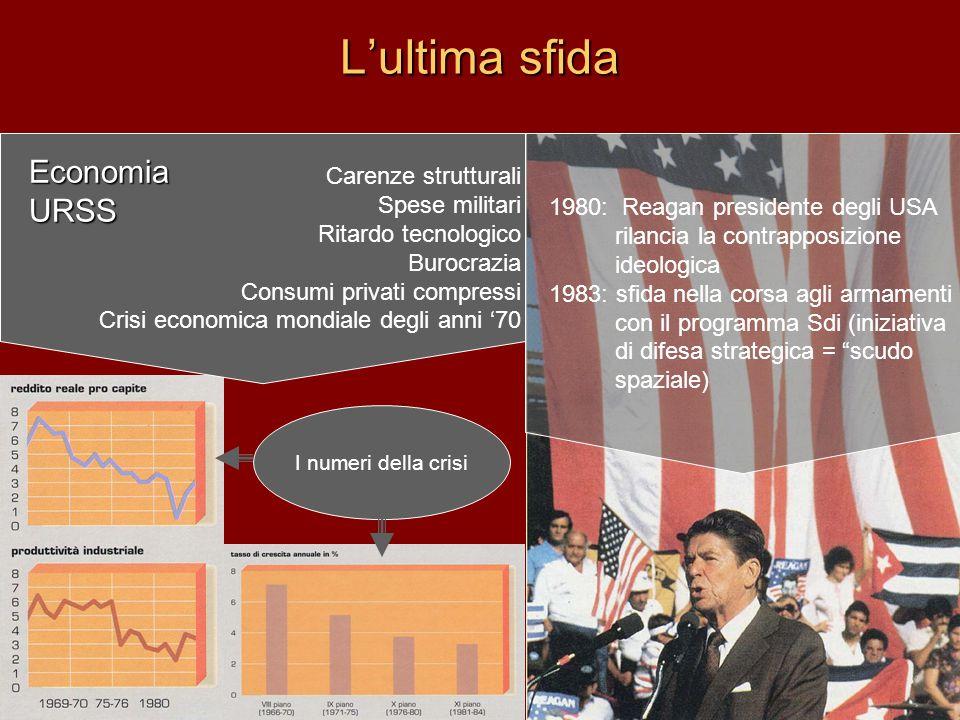 L'ultima sfida Carenze strutturali Spese militari Ritardo tecnologico Burocrazia Consumi privati compressi Crisi economica mondiale degli anni '70Econ