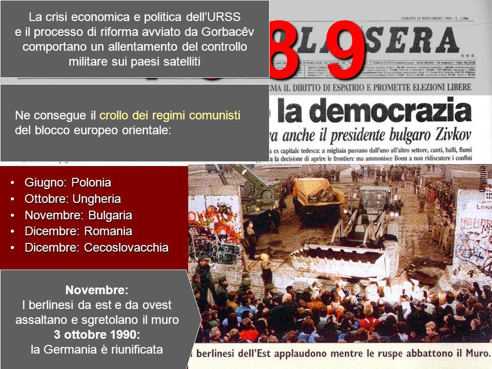 1 9 8 9 Giugno: Polonia Ottobre: Ungheria Novembre: Bulgaria Dicembre: Romania Dicembre: Cecoslovacchia Novembre: I berlinesi da est e da ovest assalt