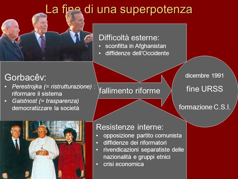 fallimento riforme La fine di una superpotenza Gorbacêv: Perestrojka (= ristrutturazione) : riformare il sistema Galstnost (= trasparenza) democratizz