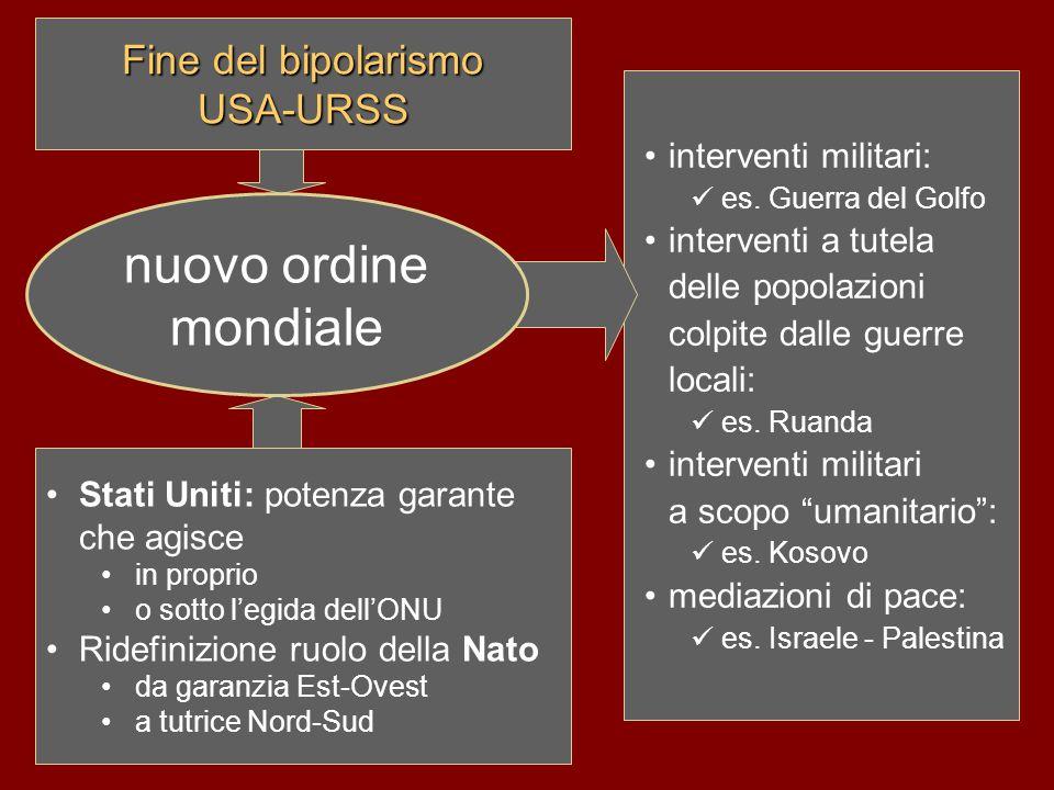 Fine del bipolarismo USA-URSS Stati Uniti: potenza garante che agisce in proprio o sotto l'egida dell'ONU Ridefinizione ruolo della Nato da garanzia E