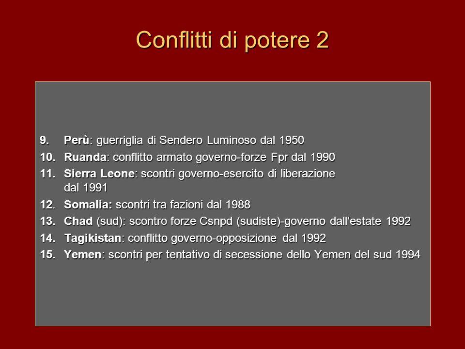 Conflitti di potere 2 9. Perù: guerriglia di Sendero Luminoso dal 1950 10. Ruanda: conflitto armato governo-forze Fpr dal 1990 11. Sierra Leone: scont