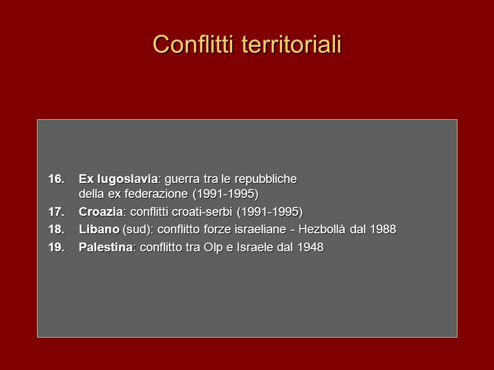 Conflitti territoriali 16.Ex Iugoslavia: guerra tra le repubbliche della ex federazione (1991-1995) 17. Croazia: conflitti croati-serbi (1991-1995) 18