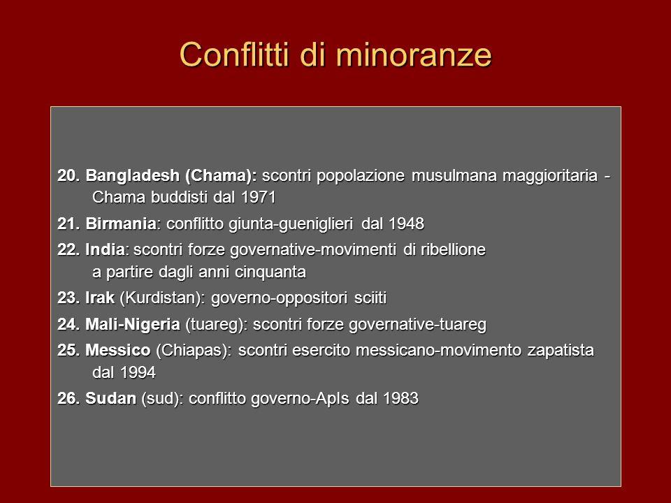 Conflitti di minoranze 20. Bangladesh (Chama): scontri popolazione musulmana maggioritaria - Chama buddisti dal 1971 21. Birmania: conflitto giunta-gu