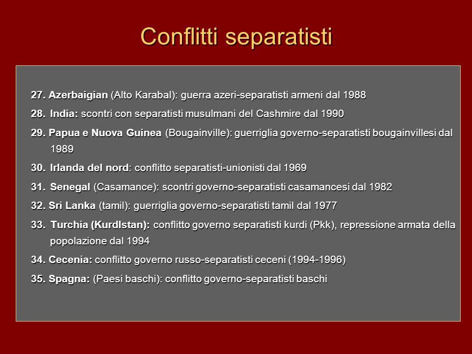 Conflitti separatisti 27. Azerbaigian (Alto Karabal): guerra azeri-separatisti armeni dal 1988 28.India: scontri con separatisti musulmani del Cashmir