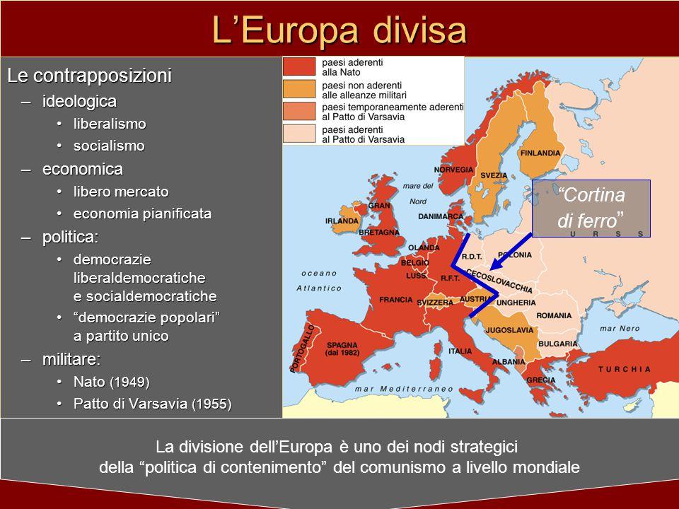 L'Europa divisa Le contrapposizioni –ideologica liberalismoliberalismo socialismosocialismo –economica libero mercatolibero mercato economia pianifica
