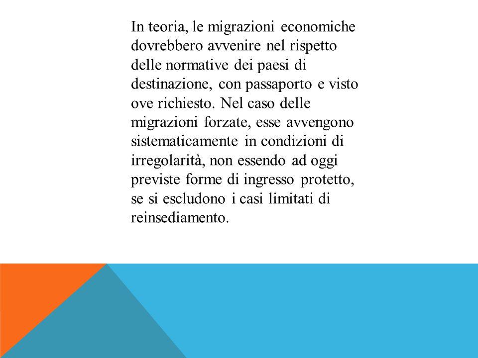 In teoria, le migrazioni economiche dovrebbero avvenire nel rispetto delle normative dei paesi di destinazione, con passaporto e visto ove richiesto.