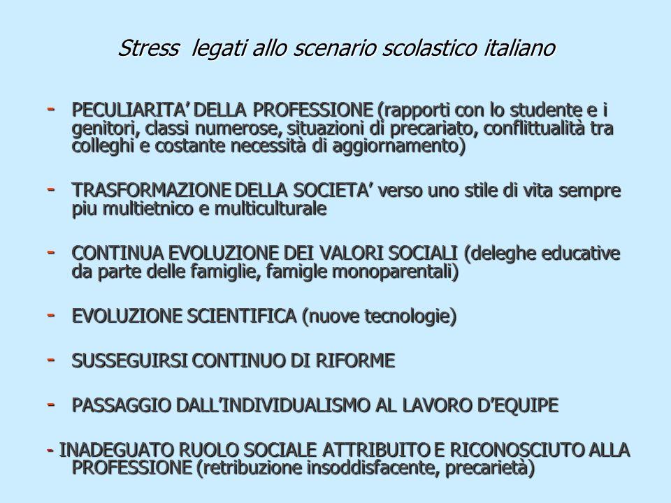 Stress legati allo scenario scolastico italiano - PECULIARITA' DELLA PROFESSIONE (rapporti con lo studente e i genitori, classi numerose, situazioni d