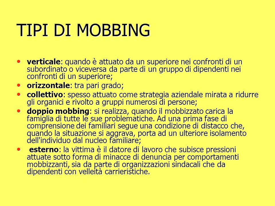 TIPI DI MOBBING verticale: quando è attuato da un superiore nei confronti di un subordinato o viceversa da parte di un gruppo di dipendenti nei confro