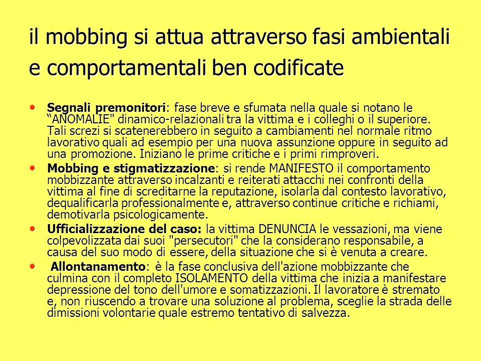 """il mobbing si attua attraverso fasi ambientali e comportamentali ben codificate Segnali premonitori: fase breve e sfumata nella quale si notano le """"AN"""