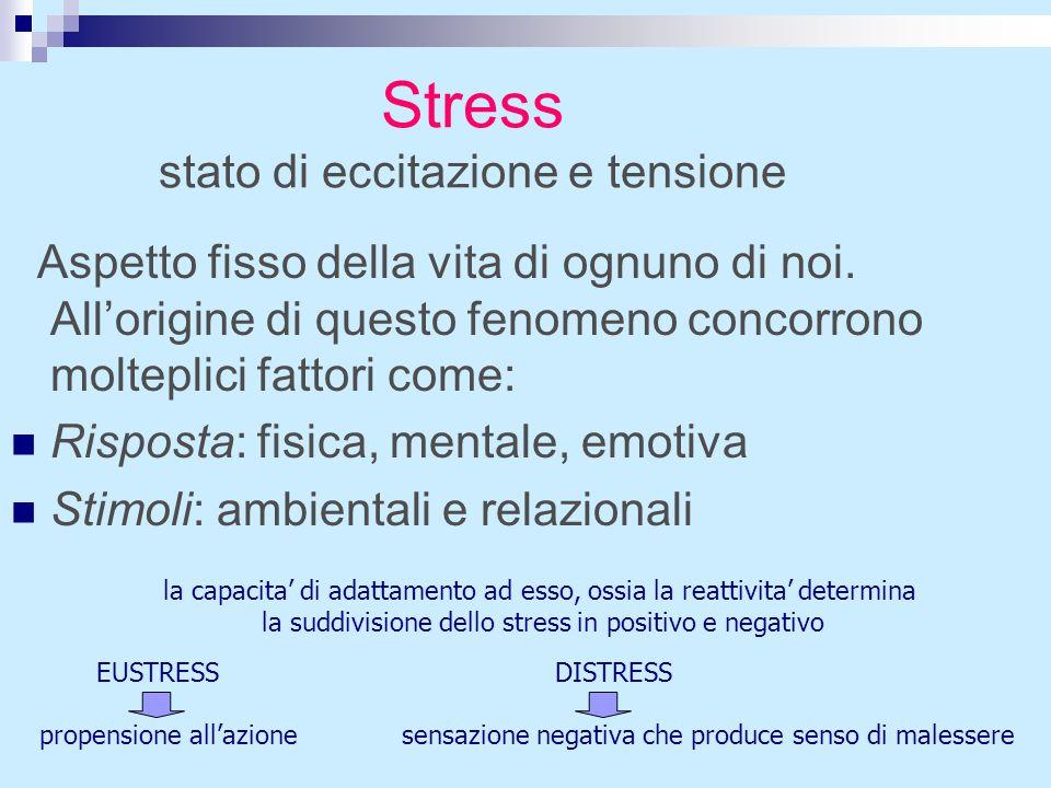 Stress stato di eccitazione e tensione Aspetto fisso della vita di ognuno di noi. All'origine di questo fenomeno concorrono molteplici fattori come: R