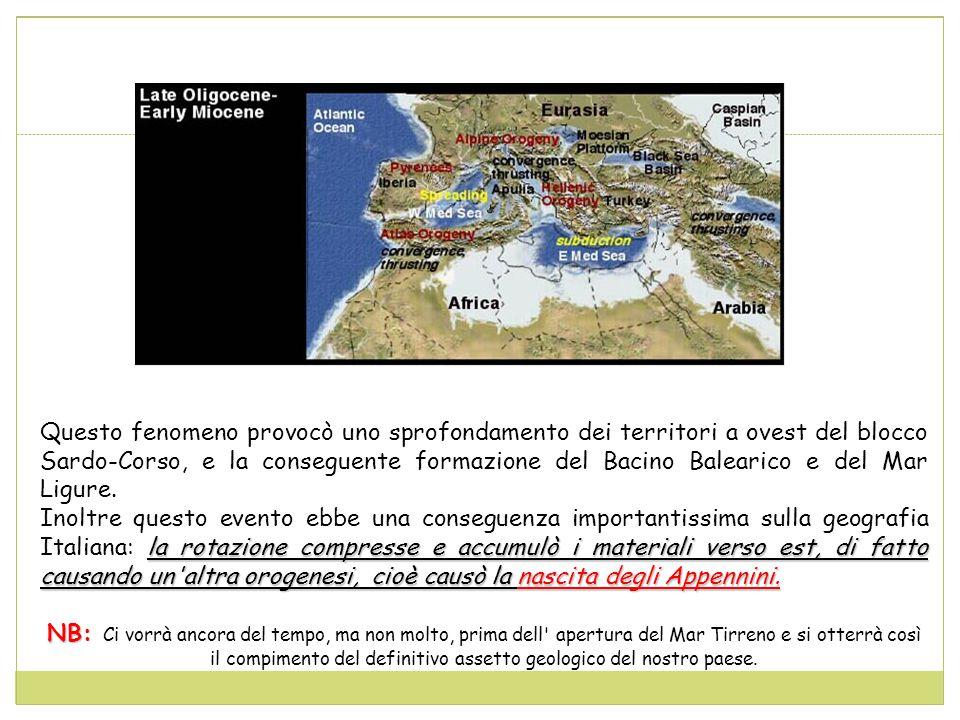 Questo fenomeno provocò uno sprofondamento dei territori a ovest del blocco Sardo-Corso, e la conseguente formazione del Bacino Balearico e del Mar Ligure.