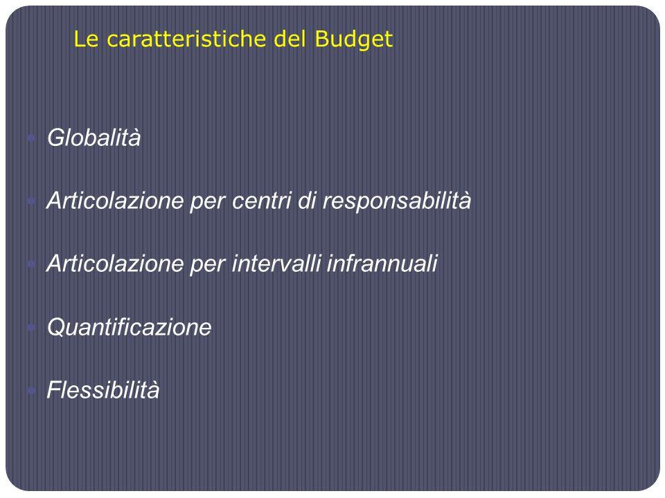 Le caratteristiche del Budget Globalità Articolazione per centri di responsabilità Articolazione per intervalli infrannuali Quantificazione Flessibilità