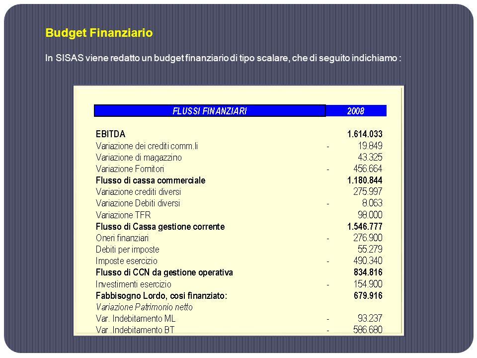 Budget Finanziario In SISAS viene redatto un budget finanziario di tipo scalare, che di seguito indichiamo :