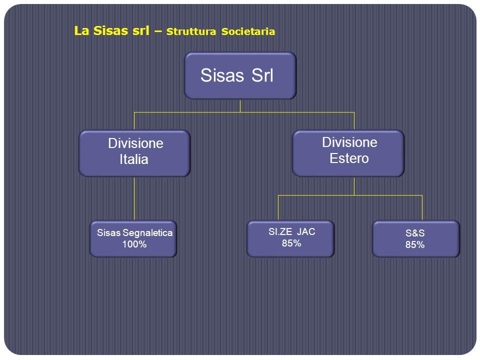 La Sisas srl – Struttura Societaria Sisas Srl Divisione Italia Divisione Estero Sisas Segnaletica 100% S&S 85% SI.ZE JAC 85%