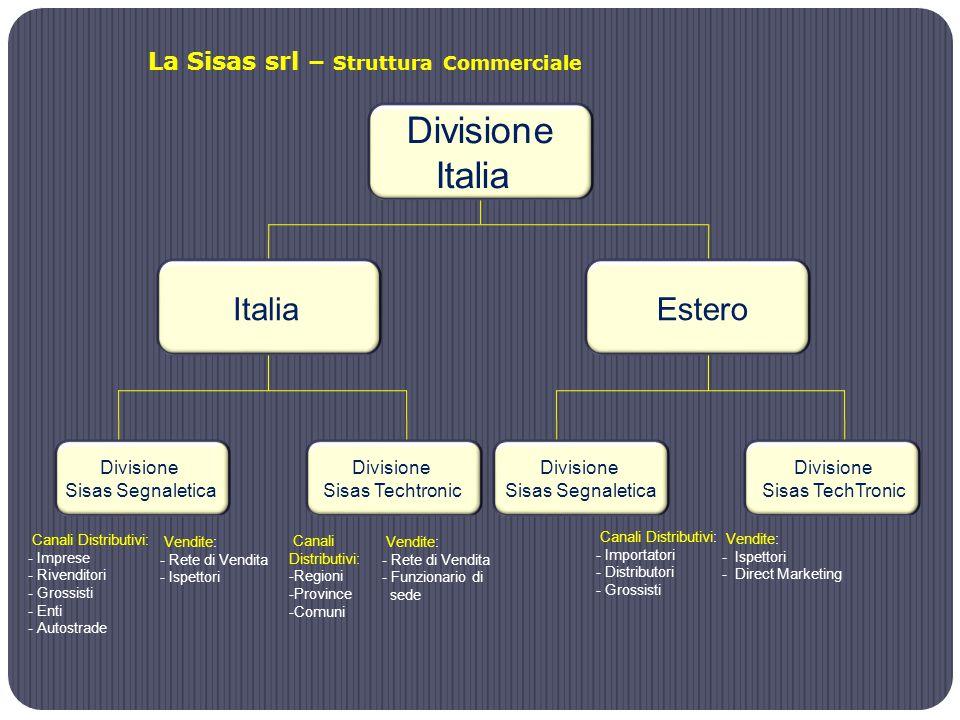 La Sisas srl – Struttura Commerciale Divisione Italia Estero Divisione Sisas Segnaletica Divisione Sisas Techtronic Divisione Sisas Segnaletica Divisione Sisas TechTronic Canali Distributivi: - Imprese - Rivenditori - Grossisti - Enti - Autostrade Vendite: - Rete di Vendita - Ispettori Canali Distributivi: - Importatori - Distributori - Grossisti Vendite: - Ispettori - Direct Marketing Canali Distributivi: -Regioni -Province -Comuni Vendite: - Rete di Vendita - Funzionario di sede