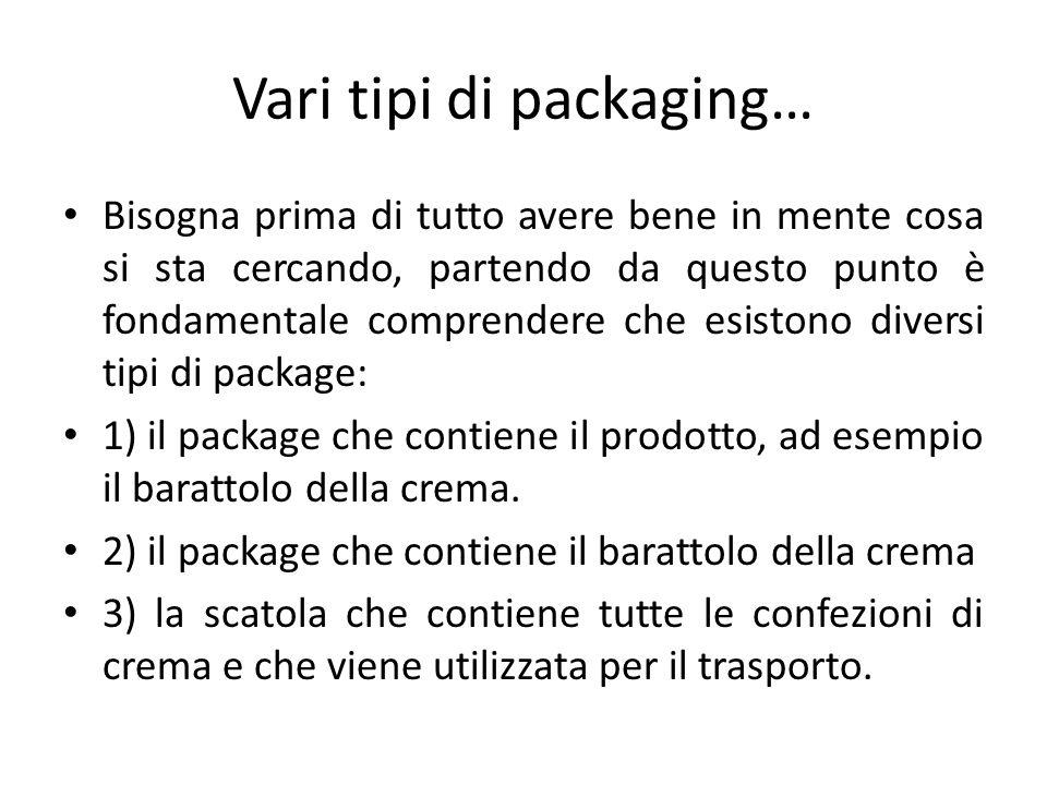 Vari tipi di packaging… Bisogna prima di tutto avere bene in mente cosa si sta cercando, partendo da questo punto è fondamentale comprendere che esistono diversi tipi di package: 1) il package che contiene il prodotto, ad esempio il barattolo della crema.