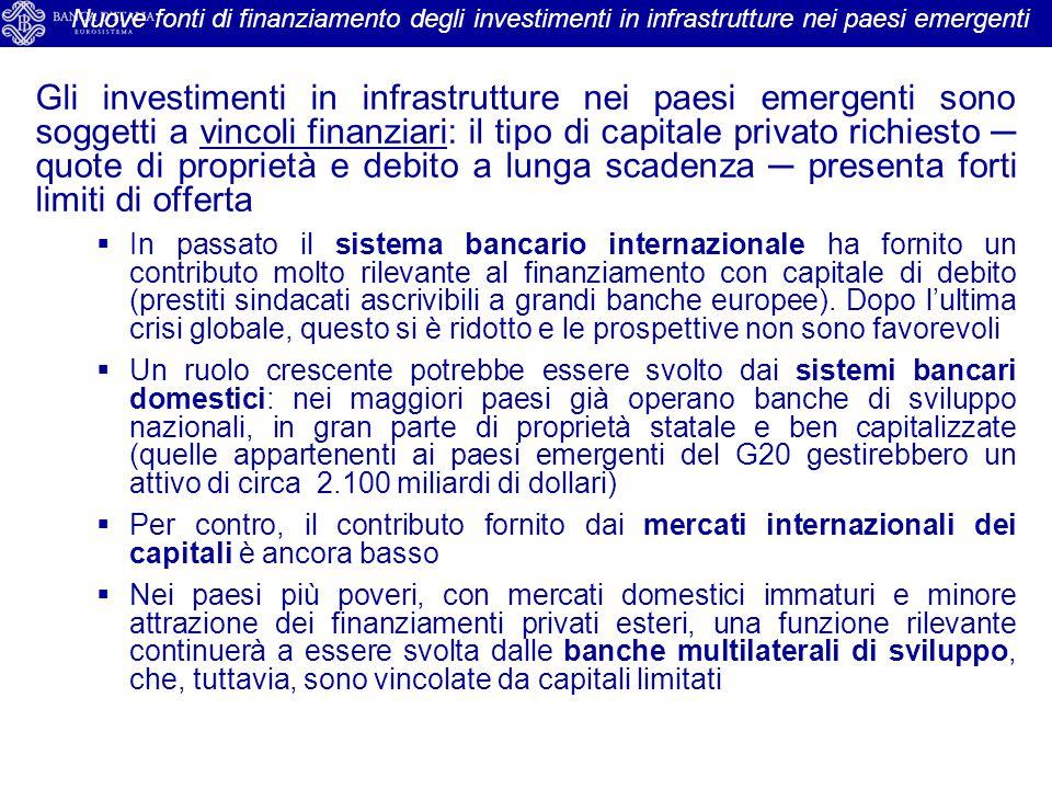 Gli investimenti in infrastrutture nei paesi emergenti sono soggetti a vincoli finanziari: il tipo di capitale privato richiesto ─ quote di proprietà