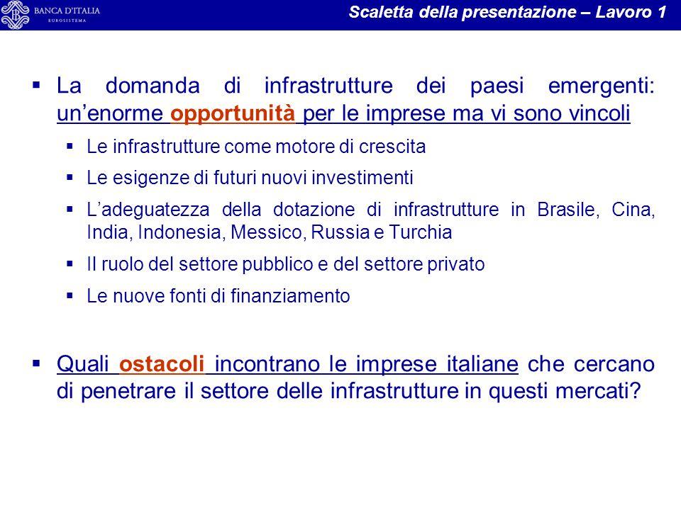  La domanda di infrastrutture dei paesi emergenti: un'enorme opportunità per le imprese ma vi sono vincoli  Le infrastrutture come motore di crescit