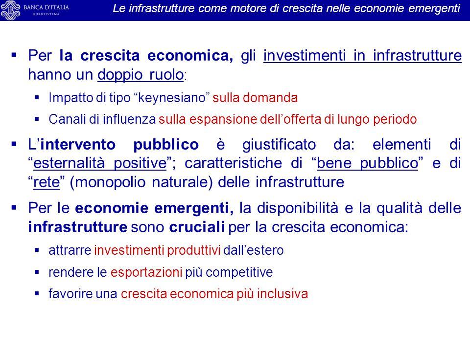 """ Per la crescita economica, gli investimenti in infrastrutture hanno un doppio ruolo :  Impatto di tipo """"keynesiano"""" sulla domanda  Canali di influ"""