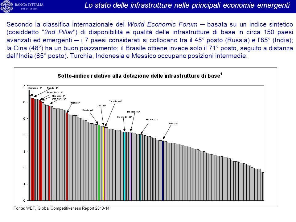 I fabbisogni variano da paese a paese, come risultato degli investimenti realizzati nei decenni passati.