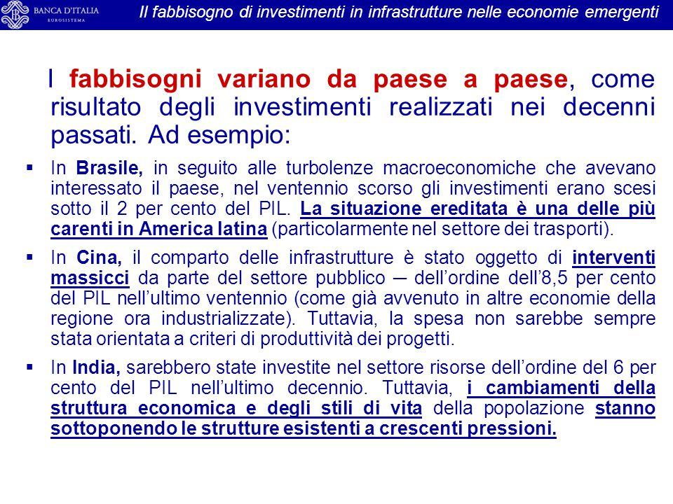 La partecipazione delle imprese italiane al procurement delle altre Banche Procurement delle altre principali banche multilaterali di sviluppo: quote dei contratti aggiudicati per nazionalità delle imprese (comparto delle opere pubbliche) Fonte: EBRD (European Bank for Reconstruction and Development); AFDB (African Development Bank).